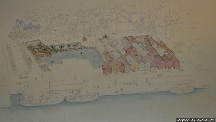 Рисунки позволяют узнать, как застраивалась набережная Брюгген с течением времени