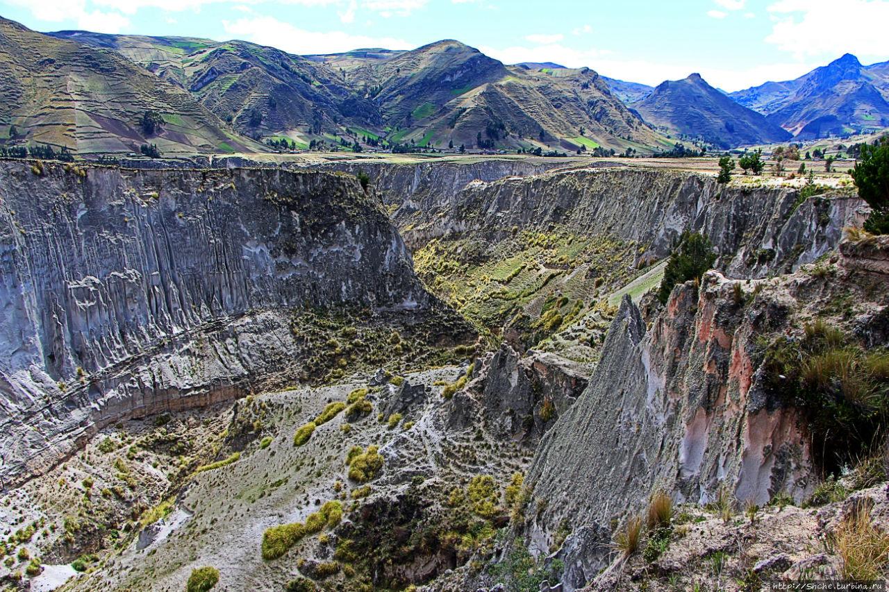 Каньон реки Тоачи Пухили, Эквадор