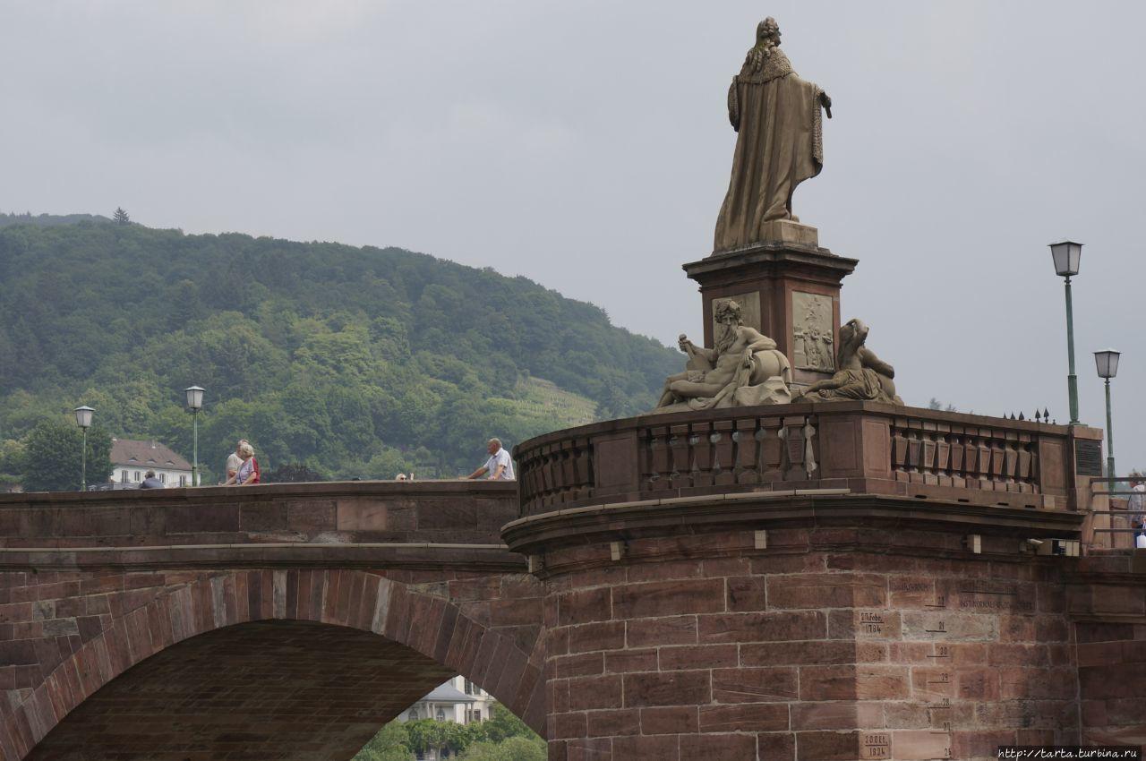 Пешком по Гейдельбергу Гейдельберг, Германия