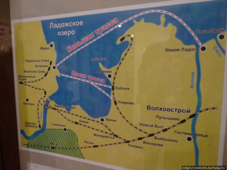 Линии железной дороги, построенные в годы войны для снабжения Ленинграда по Ладожской дороге Жизни (железная дорога через Мгу была перерезана немцами)