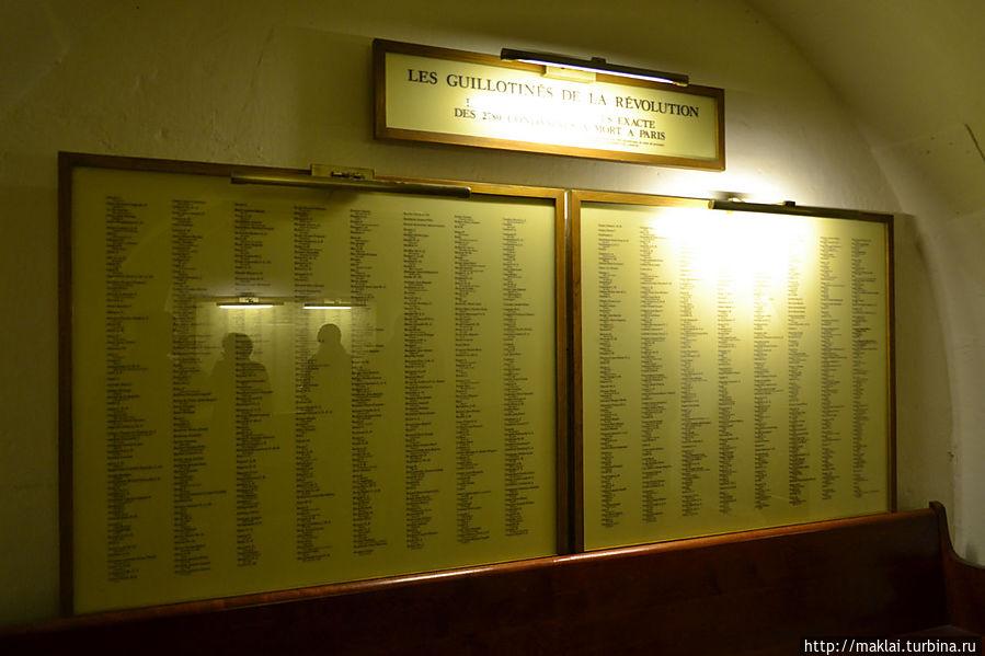 Список из 2780 имен казнённых в помещении трибунала.