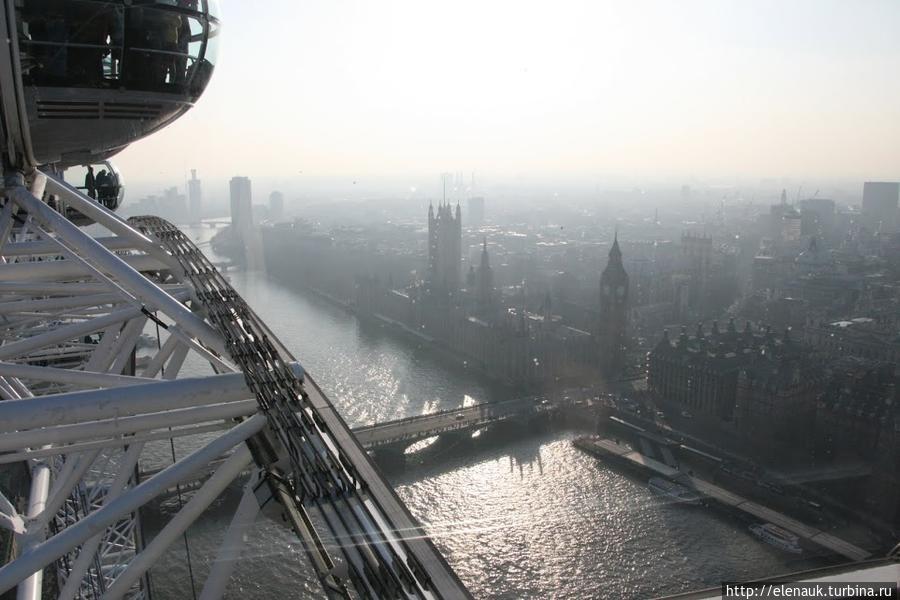 Вид с London Eye