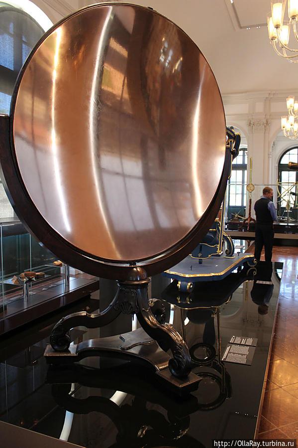 Сферическое зеркало накаливания