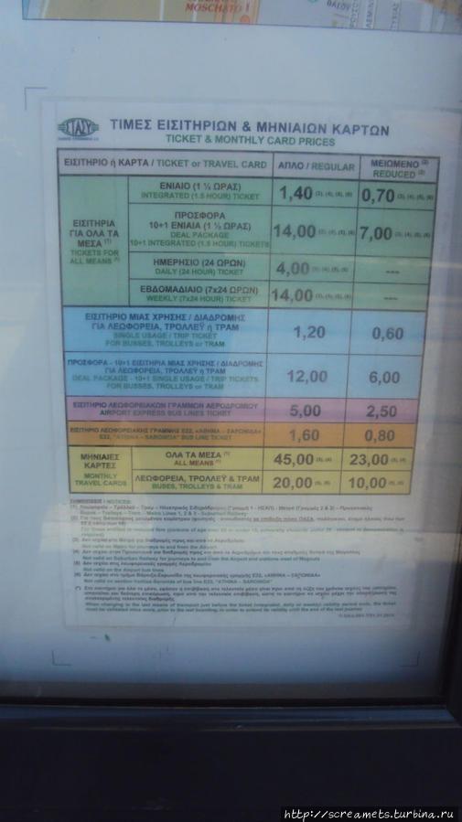 13) Виды оплаты за проезд на общественном транспорте в Афинах