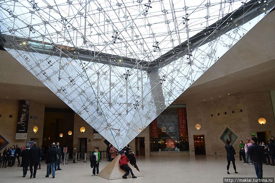 Пирамида наоборот.