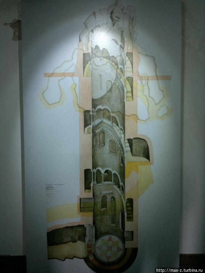 эскиз внутреннего строения колодца Инициации