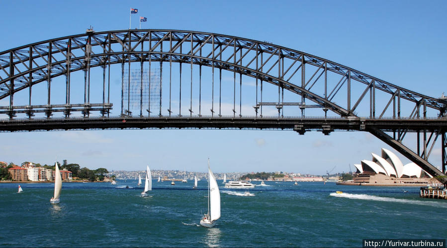 Harbor Bridge Сидней, Австралия