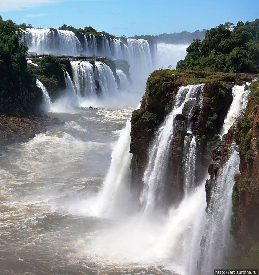 Игуасу — это уникальное место с множеством красивейших водопадов Игуасу национальный парк (Аргентина), Аргентина