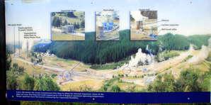Макет и описание геотермальной станции в Вайракеи