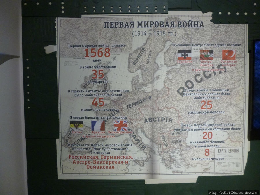 В символах на данной карте устроителями музея допущена ошибка, — у Российской империи в годы Первой Мировой войны Государственный флаг выглядел иначе.