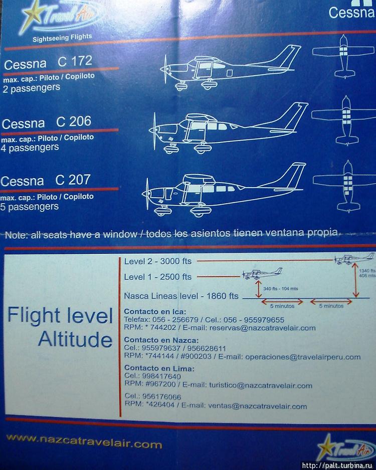 Схемы самолетов