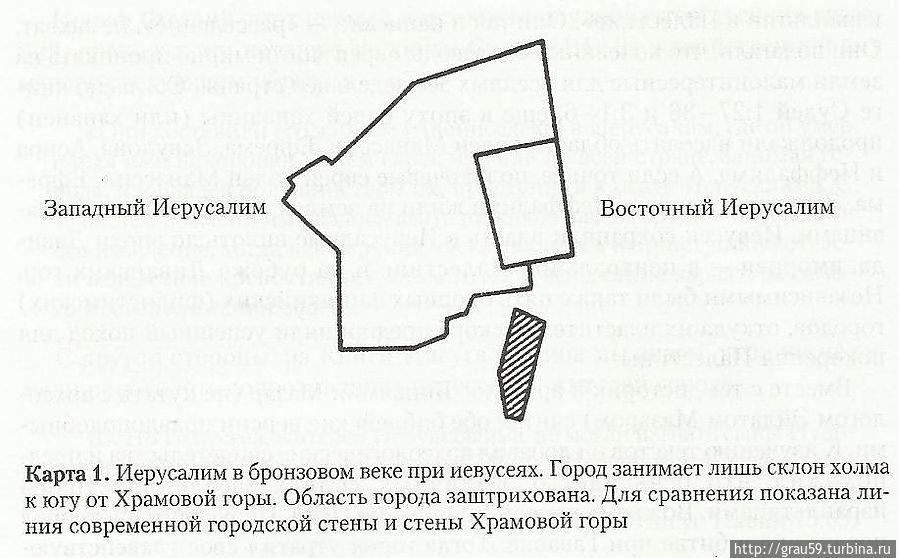 Схематическая карта Иерусалима при иевусеях