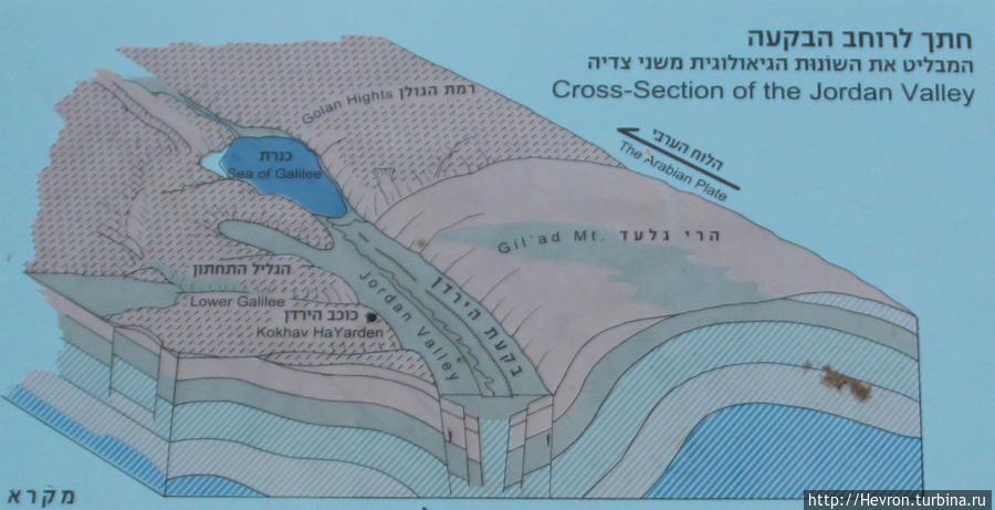 На поверхности черточками обозначено базальтовое плато