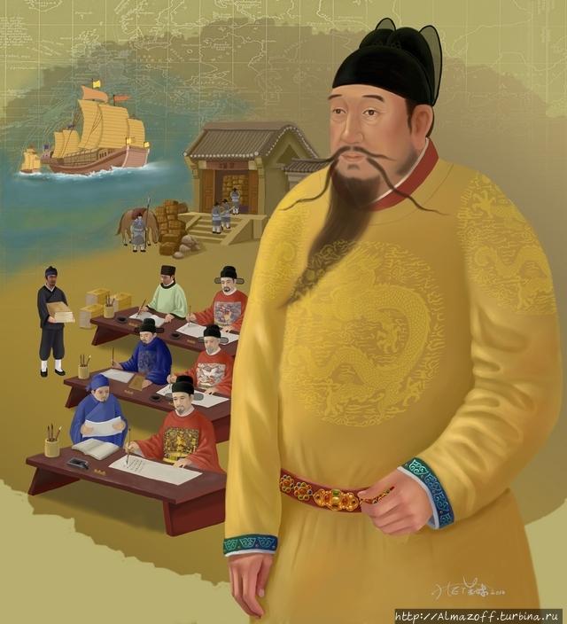 3-й император эпохи Мин Ю